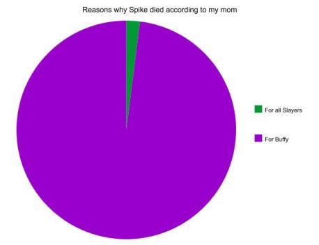graph (2)